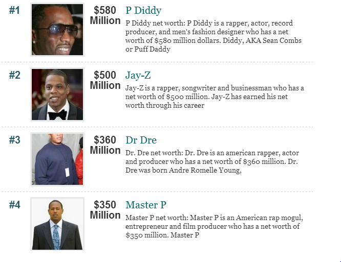 Richest Rappers