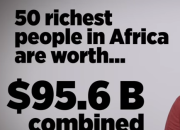 Africa's Richest: Top 10 Billionaires